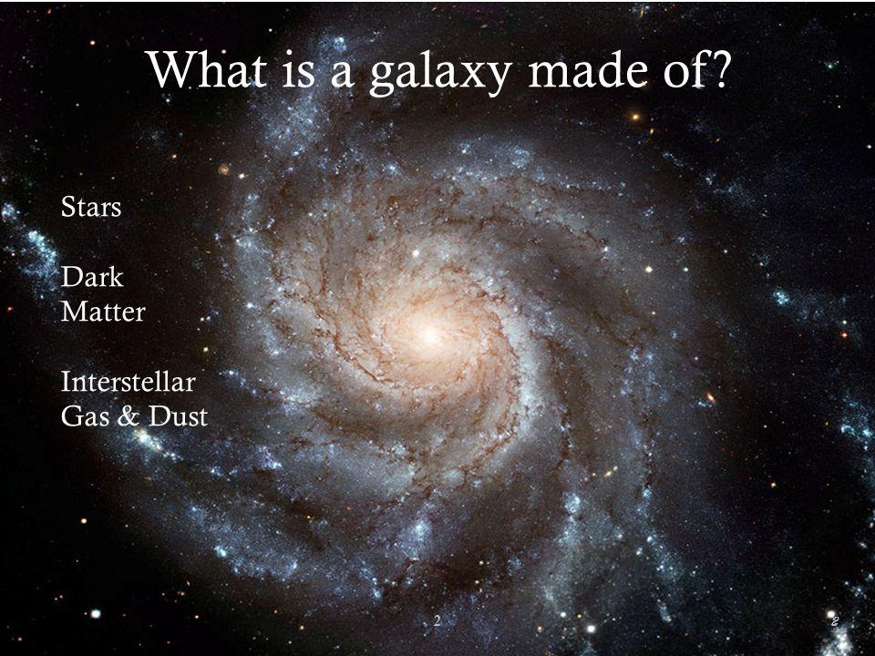 What is a galaxy made of? 2 2 Stars Dark Matter Interstellar Gas & Dust