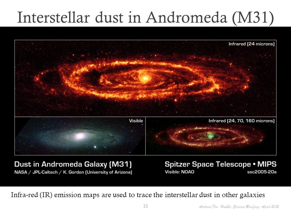 Interstellar dust in Andromeda (M31) Andrew Fox, Hubble Science Briefing, April 2012 33 Infra-red (IR) emission maps are used to trace the interstellar dust in other galaxies