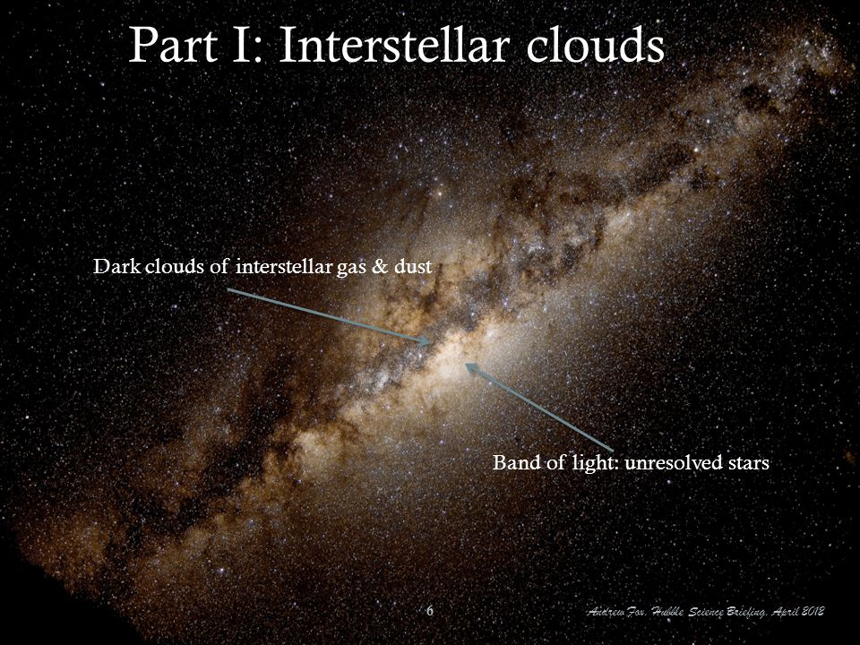 Band of light: unresolved stars Dark clouds of interstellar gas & dust Part I: Interstellar clouds Andrew Fox, Hubble Science Briefing, April 2012 6 The easiest way to see interstellar matter is to observe the dark clouds along the Milky Way