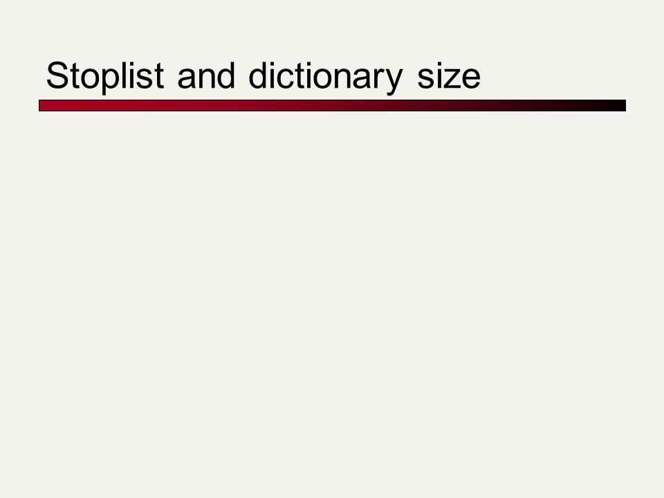 Stoplist and dictionary size