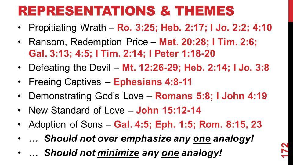 REPRESENTATIONS & THEMES Propitiating Wrath – Ro. 3:25; Heb.