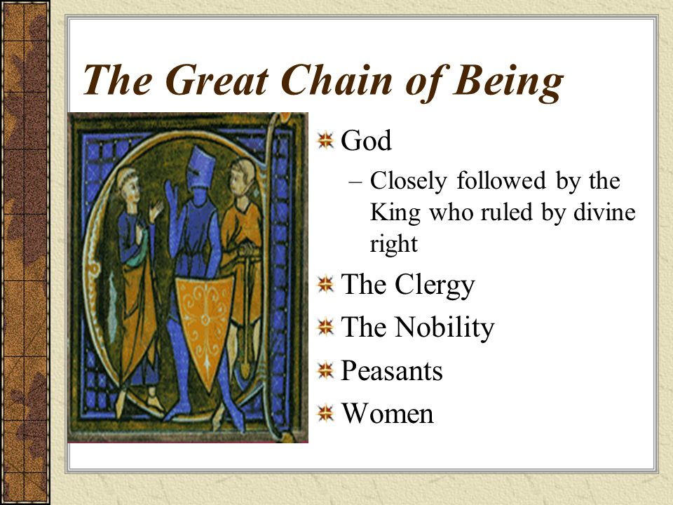 The Great Chain of Being God –Closely followed by the King who ruled by divine right The Clergy The Nobility Peasants Women