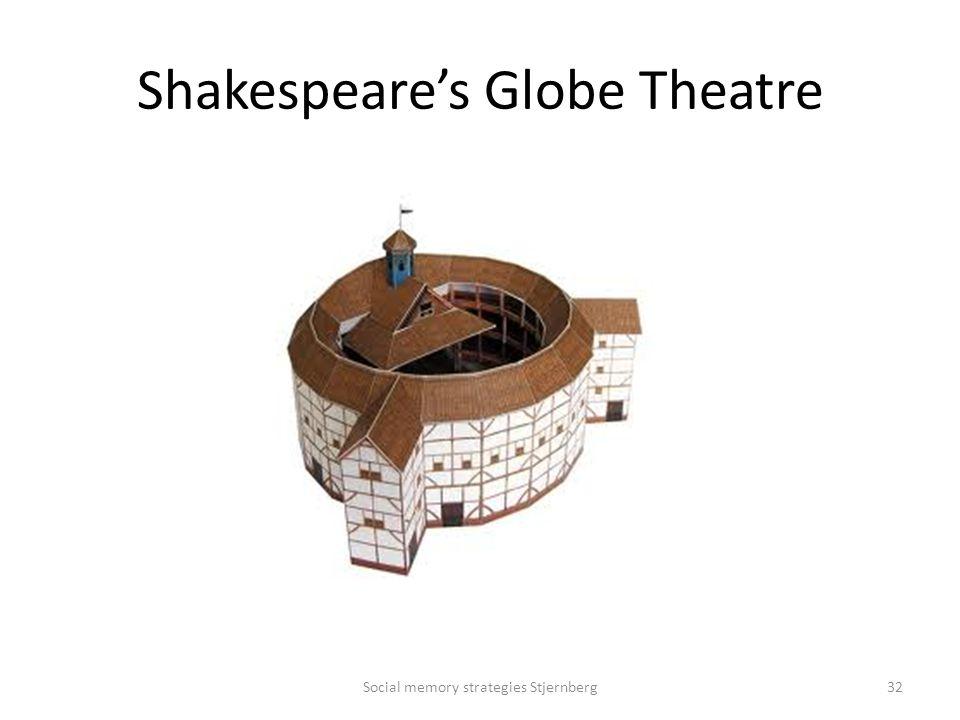 Shakespeare's Globe Theatre Social memory strategies Stjernberg32