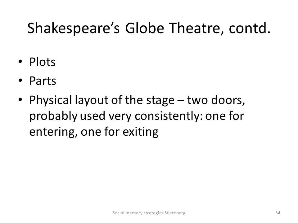 Shakespeare's Globe Theatre, contd.