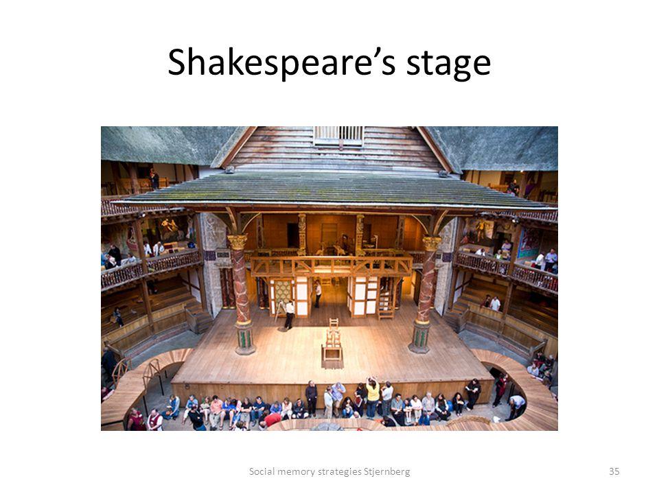 Shakespeare's stage Social memory strategies Stjernberg35