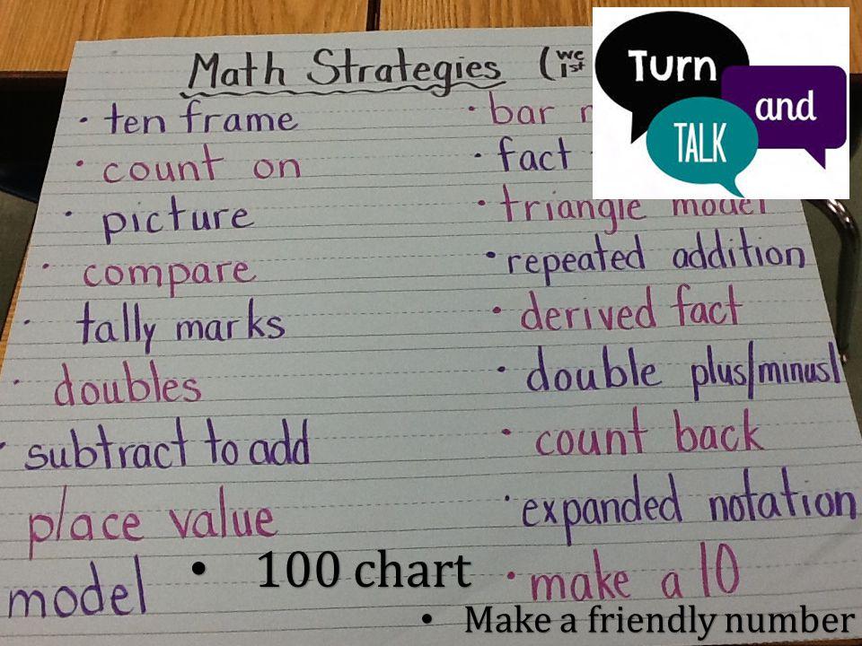 Math Strategies 100 chart 100 chart Make a friendly number Make a friendly number