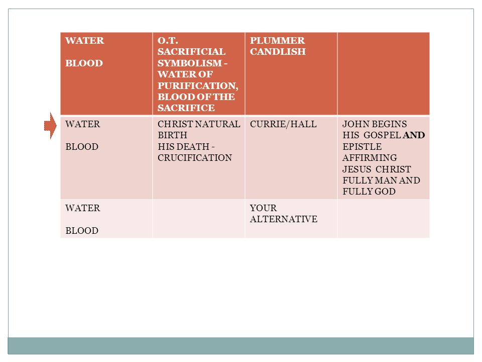 WATER BLOOD O.T.