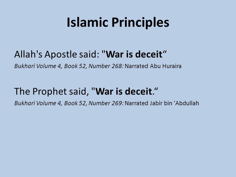 Islamic Principles Allah's Apostle said: