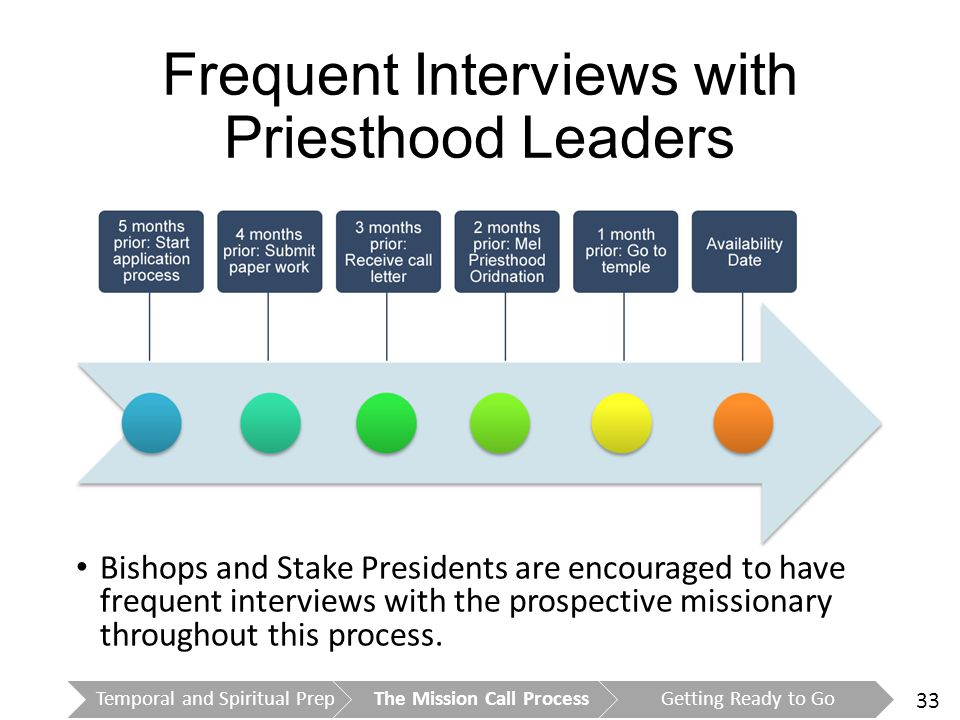 33 Frequent Interviews with Priesthood Leaders Bishops and Stake Presidents are encouraged to have frequent interviews with the prospective missionary throughout this process.