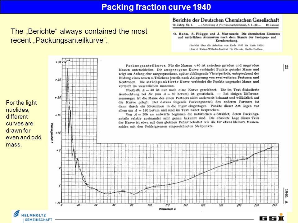 "25 Packing fraction curve 1940 The ""Berichte always contained the most recent ""Packungsanteilkurve ."