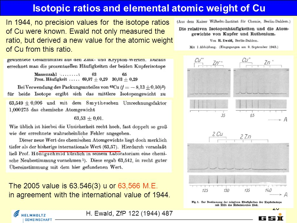 26 Isotopic ratios and elemental atomic weight of Cu H.