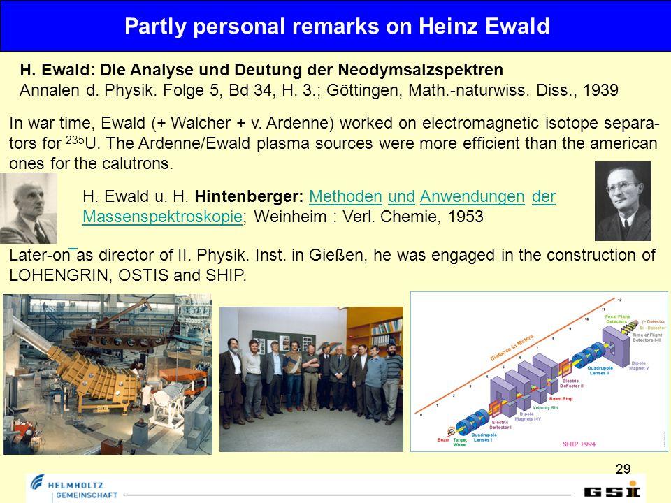 29 Partly personal remarks on Heinz Ewald H. Ewald u.