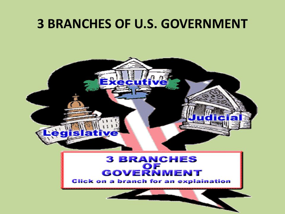 3 BRANCHES OF U.S. GOVERNMENT
