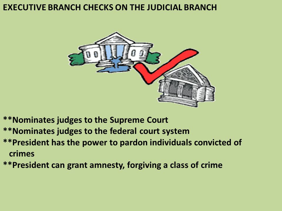 EXECUTIVE BRANCH CHECKS ON THE JUDICIAL BRANCH **Nominates judges to the Supreme Court **Nominates judges to the federal court system **President has