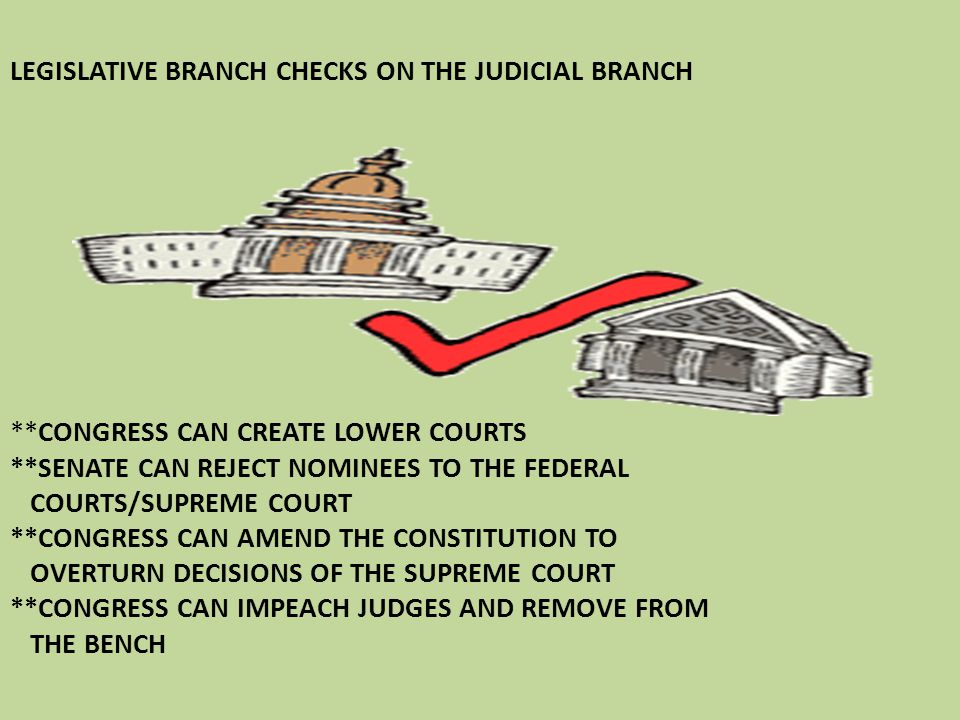LEGISLATIVE BRANCH CHECKS ON THE JUDICIAL BRANCH **CONGRESS CAN CREATE LOWER COURTS **SENATE CAN REJECT NOMINEES TO THE FEDERAL COURTS/SUPREME COURT *