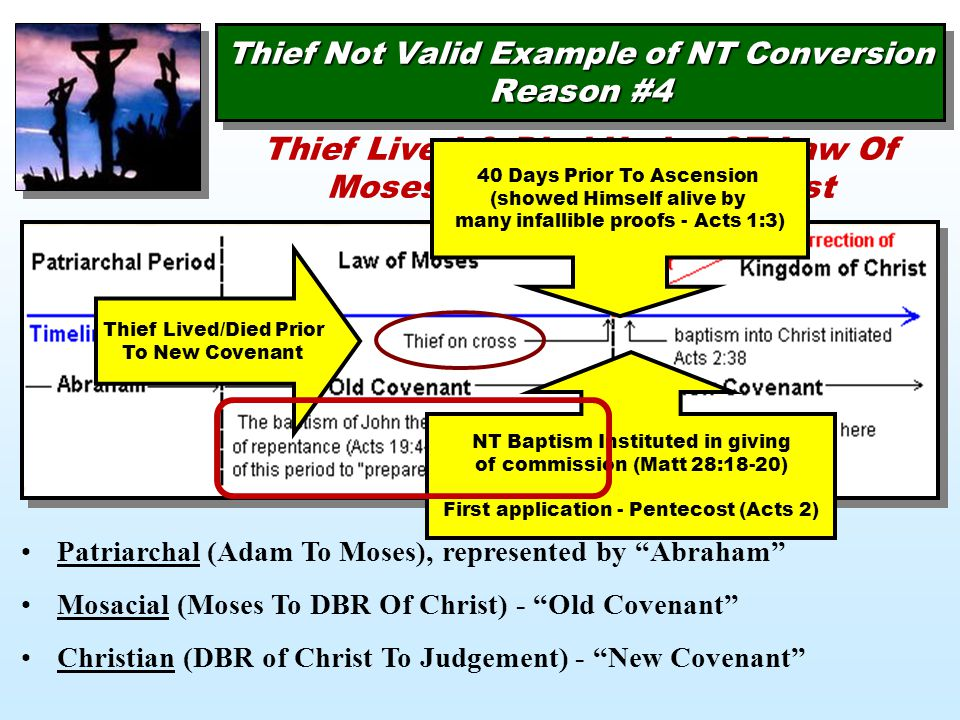 Thief Not Valid Example of NT Conversion Reason #4 Thief Lived & Died Under OT Law Of Moses, Not NT Law Of Christ Patriarchal (Adam To Moses), represe