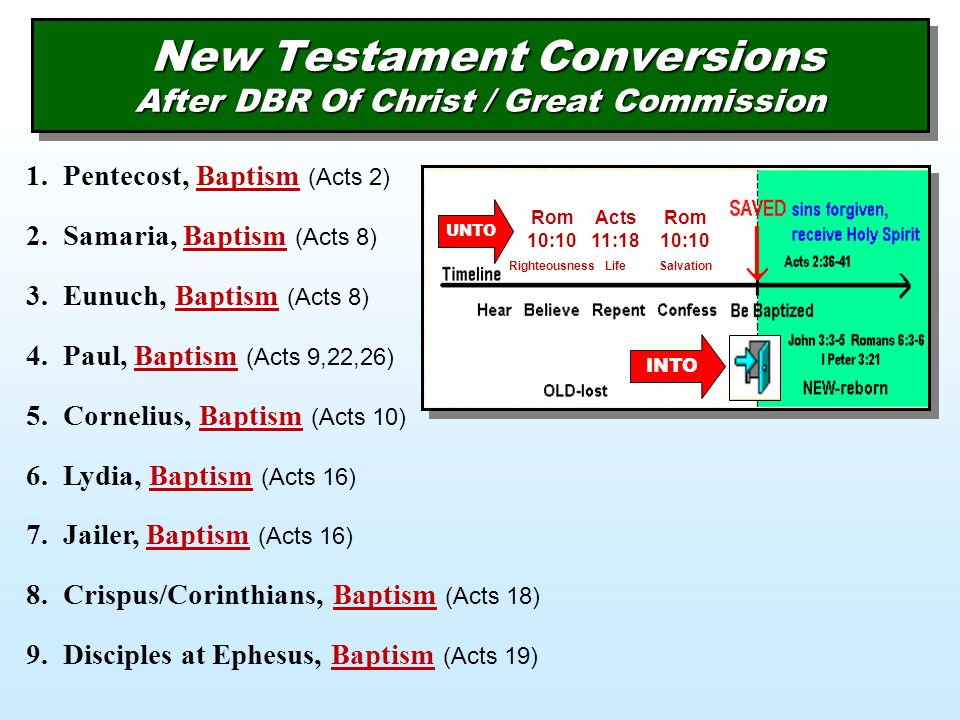 New Testament Conversions After DBR Of Christ / Great Commission 1.