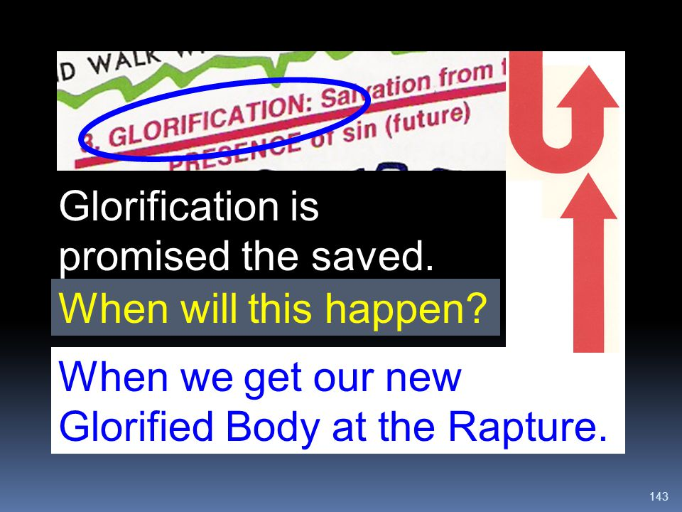143 Glorification is promised the saved. (Rom. 8:30) When will this happen? When we get our new Glorified Body at the Rapture.