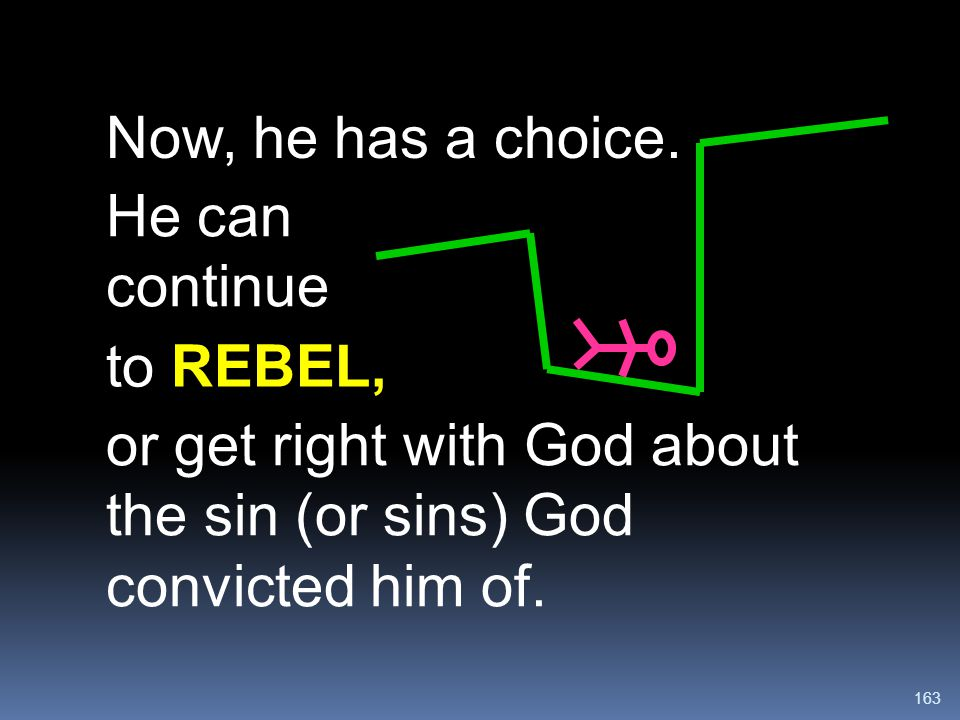 163 Now, he has a choice. He can continue to REBEL, or get right with God about the sin (or sins) God convicted him of.