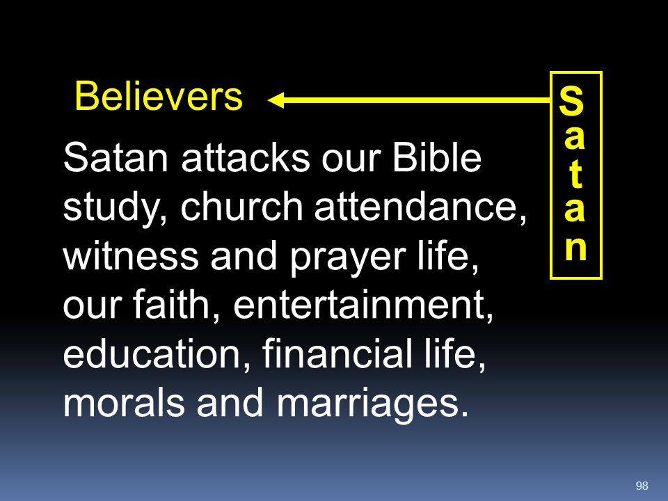 98 Believers S a t a n Satan attacks our Bible study, church attendance, witness and prayer life, our faith, entertainment, education, financial life,