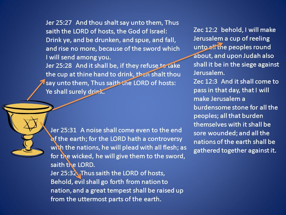 Jer 25:27 And thou shalt say unto them, Thus saith the LORD of hosts, the God of Israel: Drink ye, and be drunken, and spue, and fall, and rise no more, because of the sword which I will send among you.
