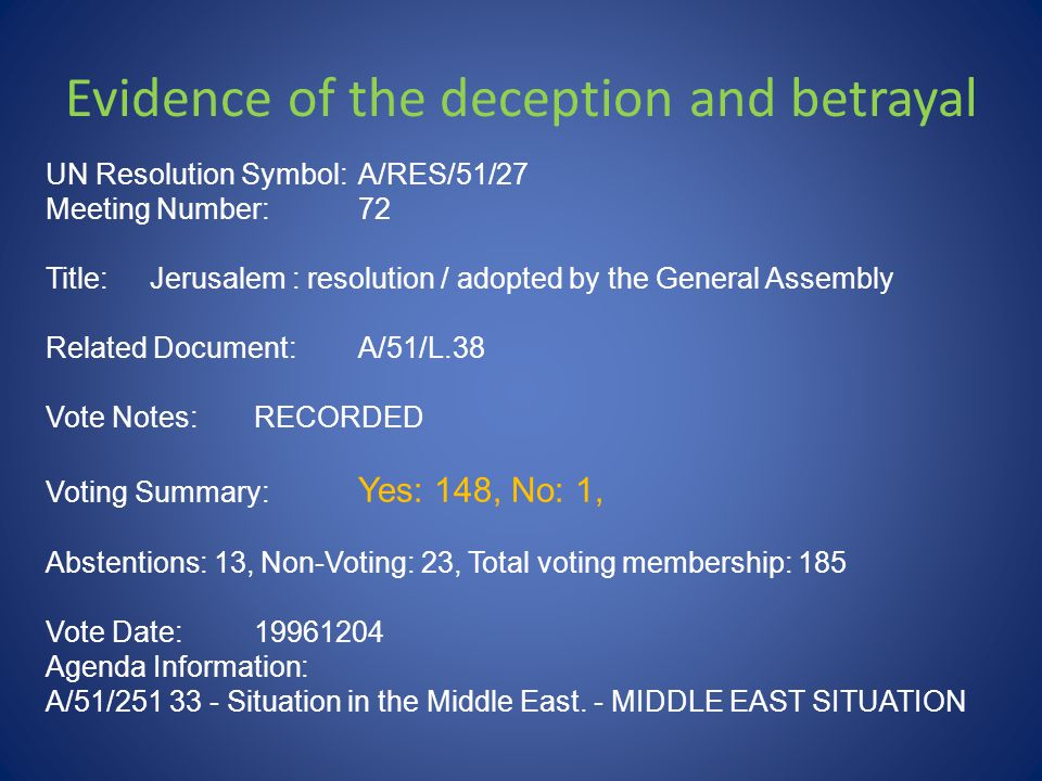 Evidence of the deception and betrayal UN Resolution Symbol: A/RES/51/27 Meeting Number: 72 Title: Jerusalem : resolution / adopted by the General Assembly Related Document: A/51/L.38 Vote Notes: RECORDED Voting Summary: Yes: 148, No: 1, Abstentions: 13, Non-Voting: 23, Total voting membership: 185 Vote Date: 19961204 Agenda Information: A/51/251 33 - Situation in the Middle East.