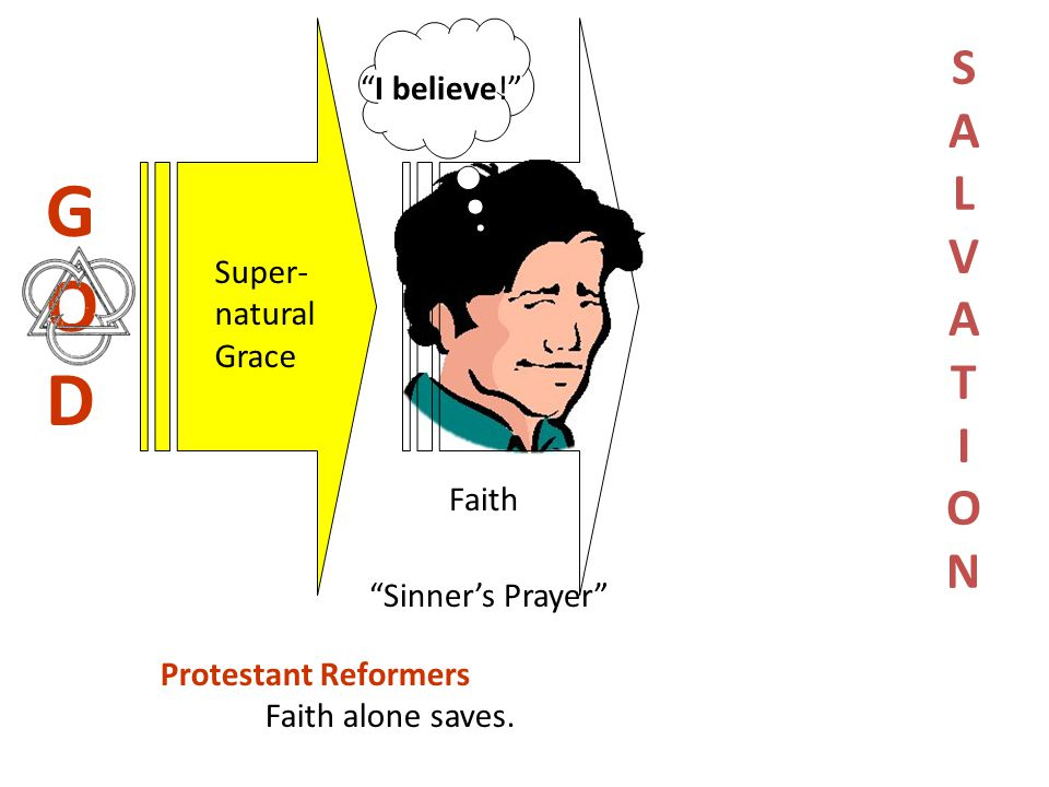 Super- natural Grace Faith I believe! SALVATIONSALVATION GODGOD Protestant Reformers Faith alone saves.