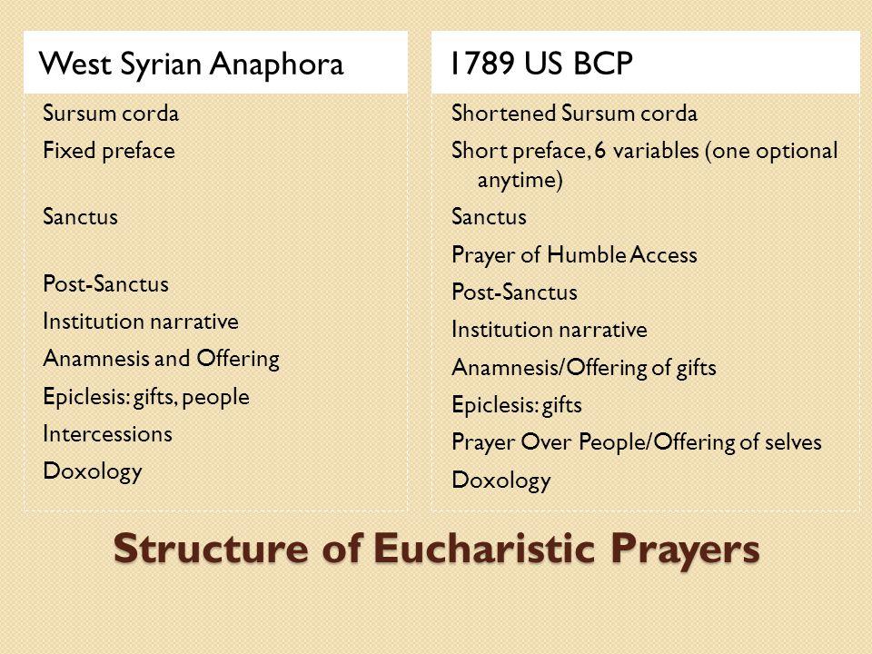 Structure of Eucharistic Prayers 1662 BCP 1789 US BCP Shortened Sursum corda Short preface with 5 variables Sanctus Prayer of Humble Access Prayer ove