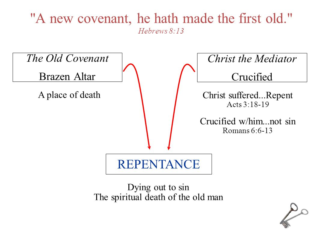 A new covenant, he hath made the first old. Hebrews 8:13 The Old Covenant Brazen Altar Christ the Mediator Crucified Dying out to sin The spiritual death of the old man Christ suffered...Repent Acts 3:18-19 Crucified w/him...not sin Romans 6:6-13 REPENTANCE A place of death