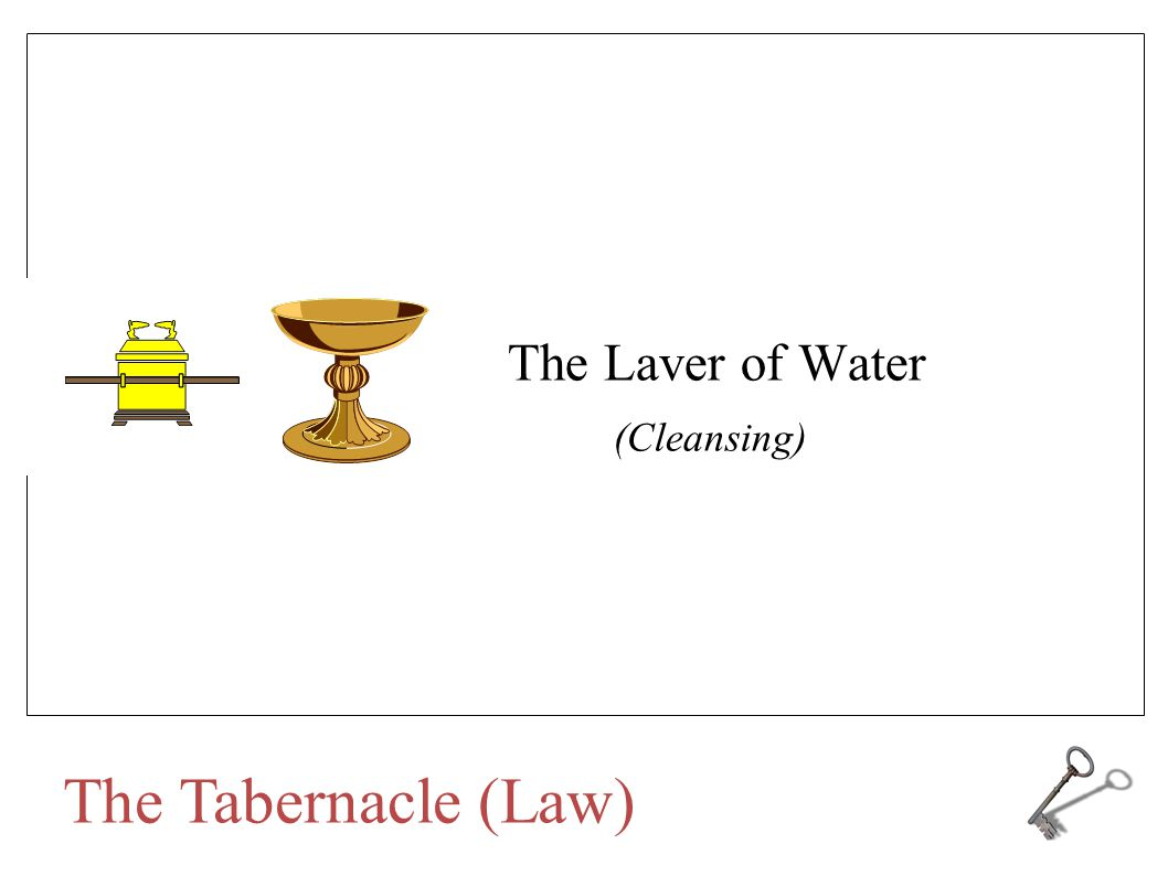 Table of Shewbread (Nourishment) Holy Place Holy of Holies The Tabernacle (Law)