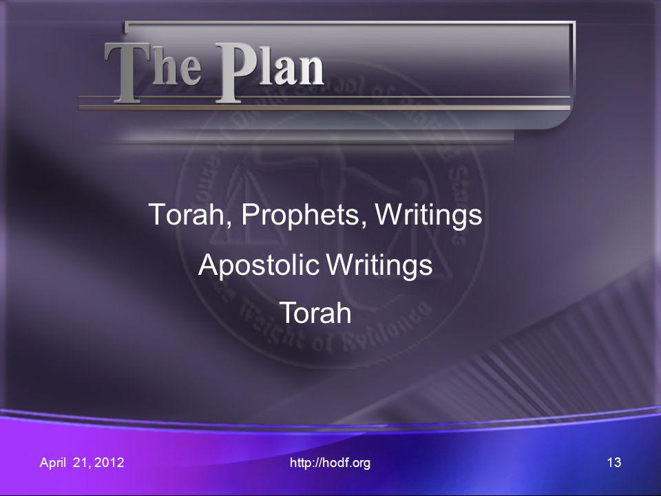 Torah, Prophets, Writings April 21, 2012http://hodf.org13 Apostolic Writings Torah