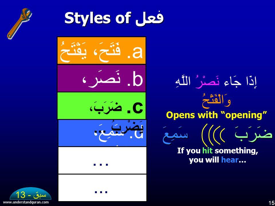 15 www.understandquran.com Styles of فعل سبق - 13 إِذَا جَاء نَصْرُ اللَّهِ وَالْفَتْحُ Opens with opening ضَرَبَ سَمِعَ d.