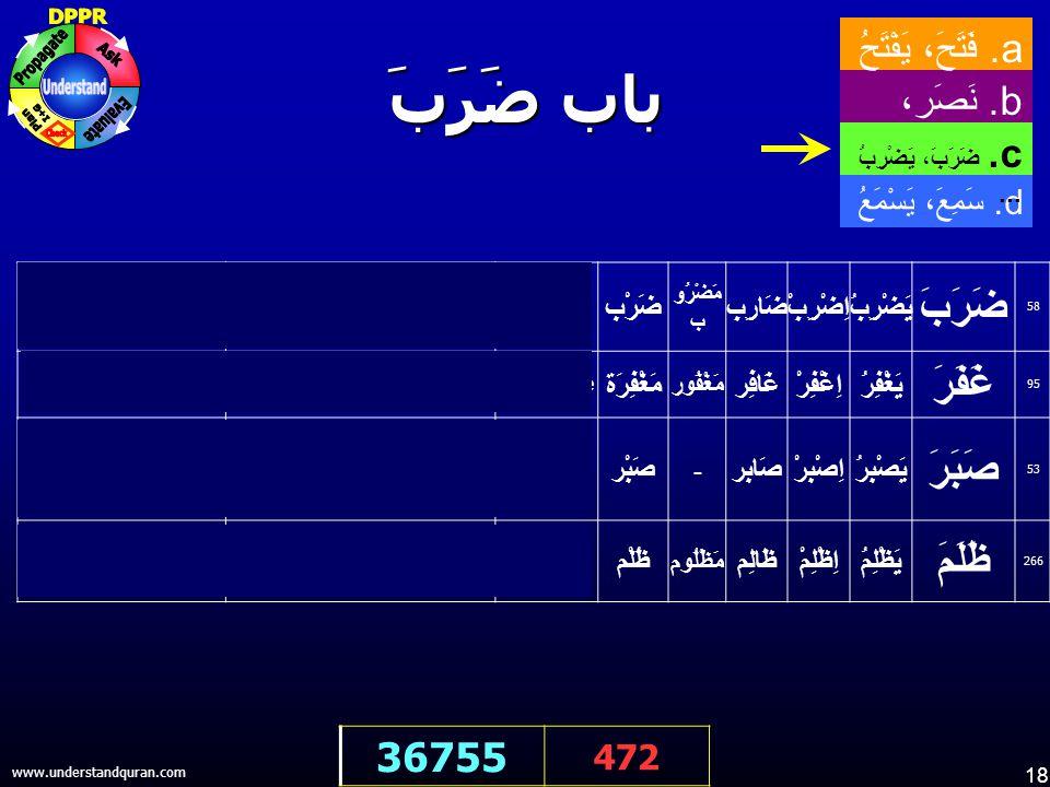 18 www.understandquran.com باب ضَرَبَ 36755 472 d.