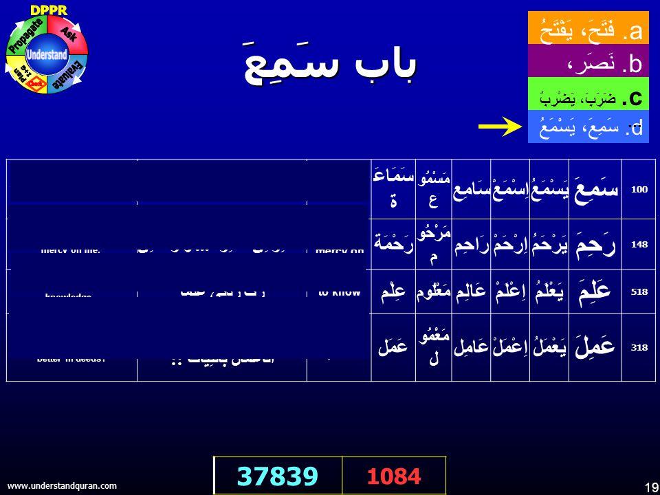 19 www.understandquran.com باب سَمِعَ 37839 1084 d.