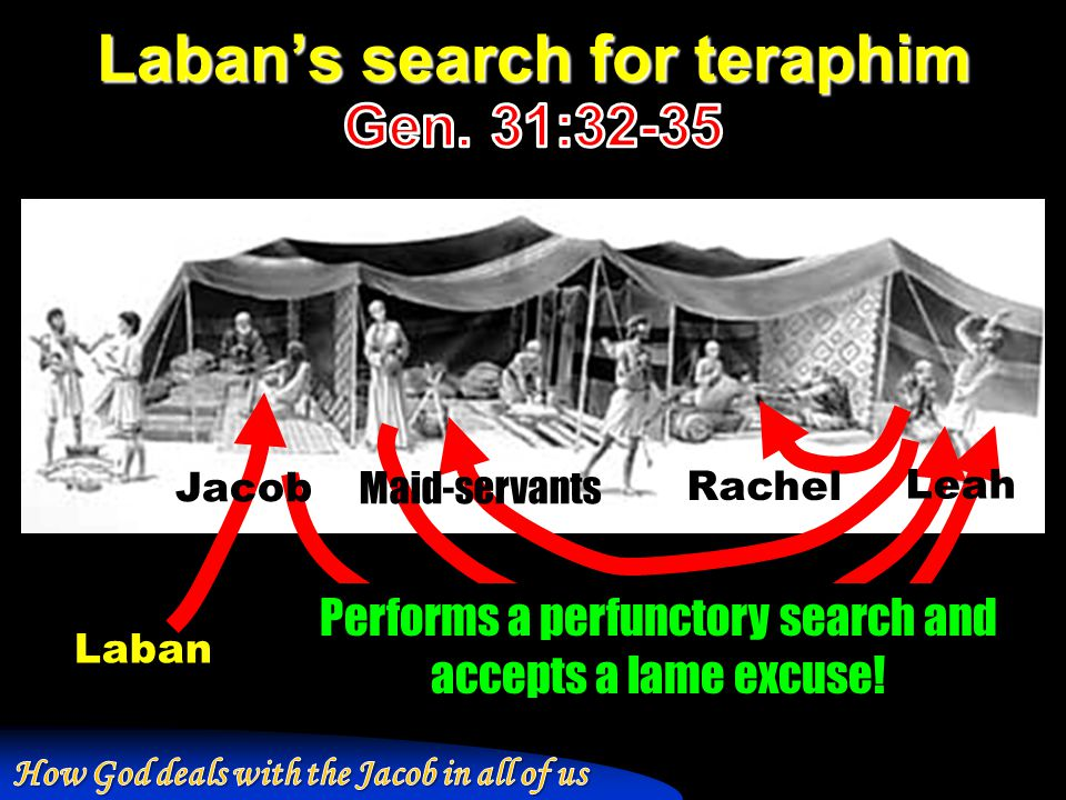 Laban Jacob Performs a perfunctory search and accepts a lame excuse! Leah Rachel Maid-servants