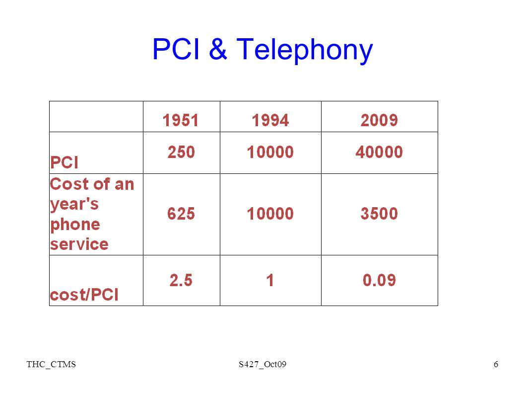 THC_CTMSS427_Oct096 PCI & Telephony