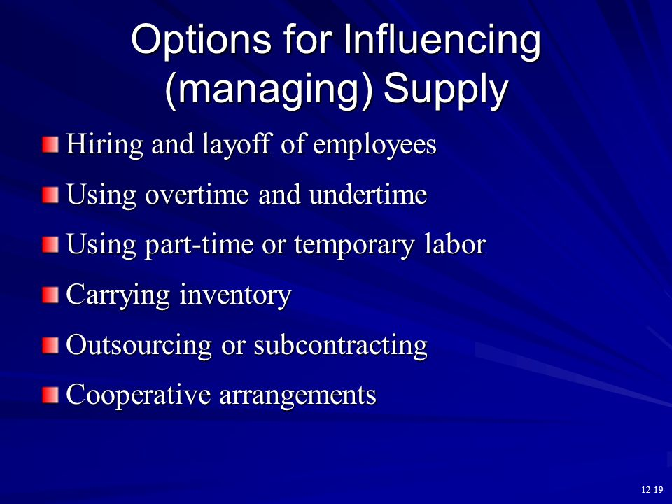 12-18 Options for Influencing (Managing) Demand Pricing Advertising and promotion Backlog or reservations (shifting demand) Development of complementa