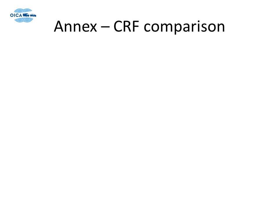 Annex – CRF comparison