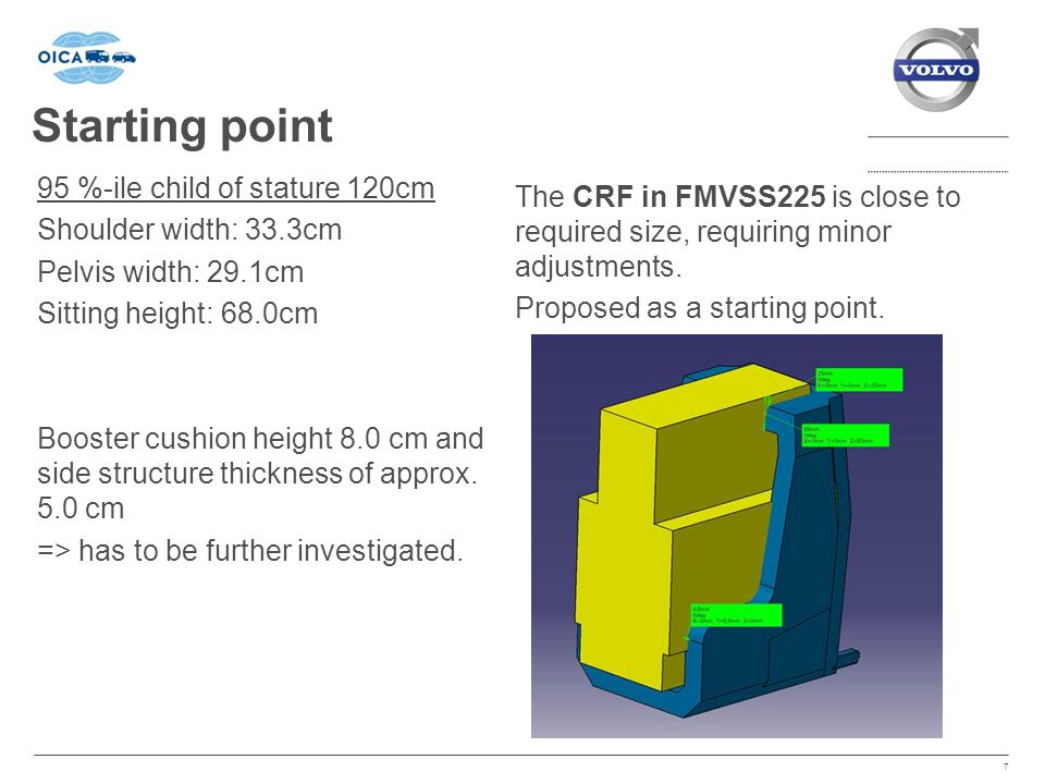 The CRF in FMVSS225 is close to required size, requiring minor adjustments.