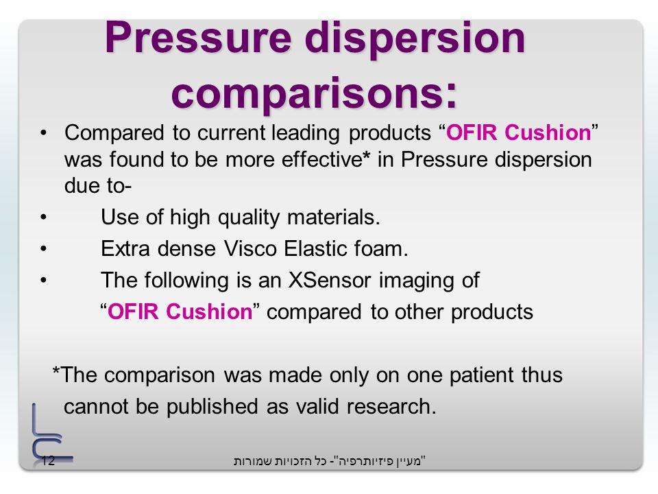מעיין פיזיותרפיה - כל הזכויות שמורות12 Pressure dispersion comparisons : Compared to current leading products OFIR Cushion was found to be more effective* in Pressure dispersion due to- Use of high quality materials.