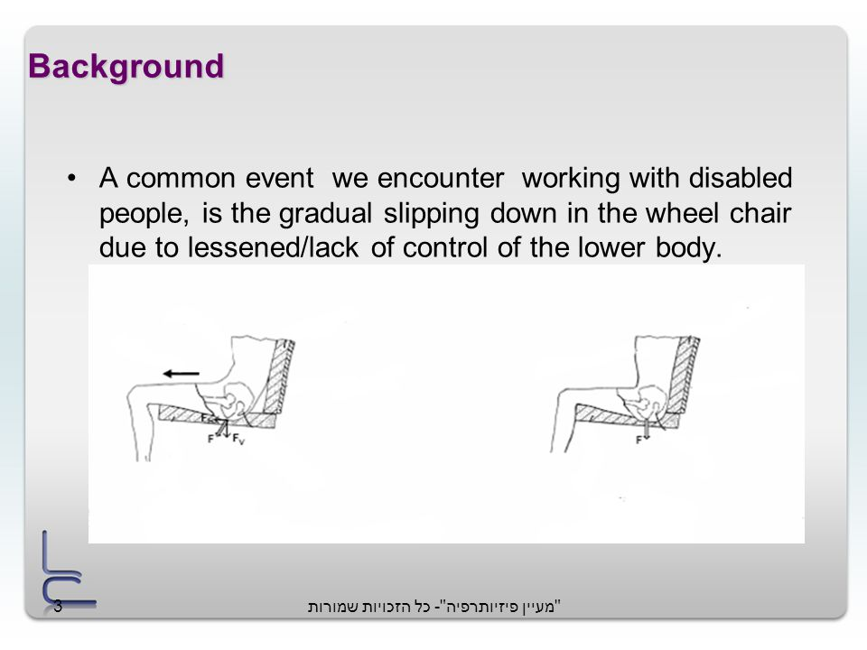 מעיין פיזיותרפיה - כל הזכויות שמורות3 Background A common event we encounter working with disabled people, is the gradual slipping down in the wheel chair due to lessened/lack of control of the lower body.
