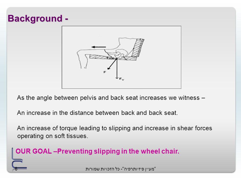 מעיין פיזיותרפיה - כל הזכויות שמורות17 Quality and Durability OFIR Cushion is protected by a Patent No.: US8,167,326 b2.