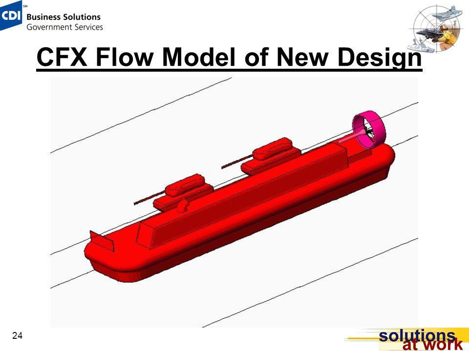 24 CFX Flow Model of New Design