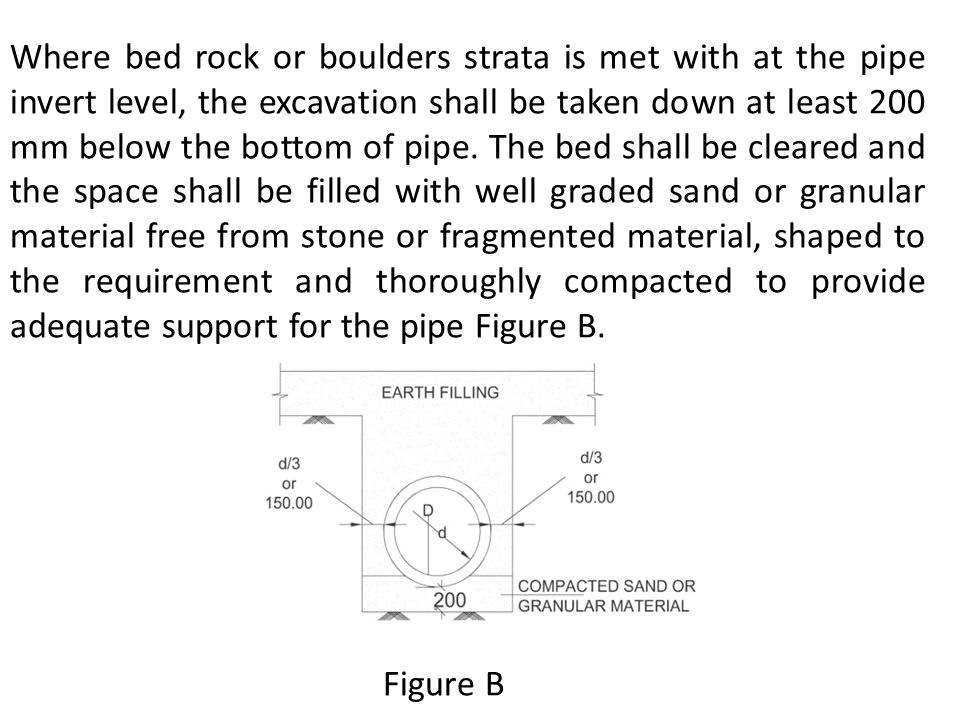 Where bed rock or boulders strata is met with at the pipe invert level, the excavation shall be taken down at least 200 mm below the bottom of pipe. T