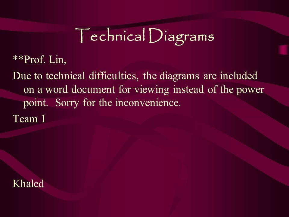 Technical Diagrams **Prof.
