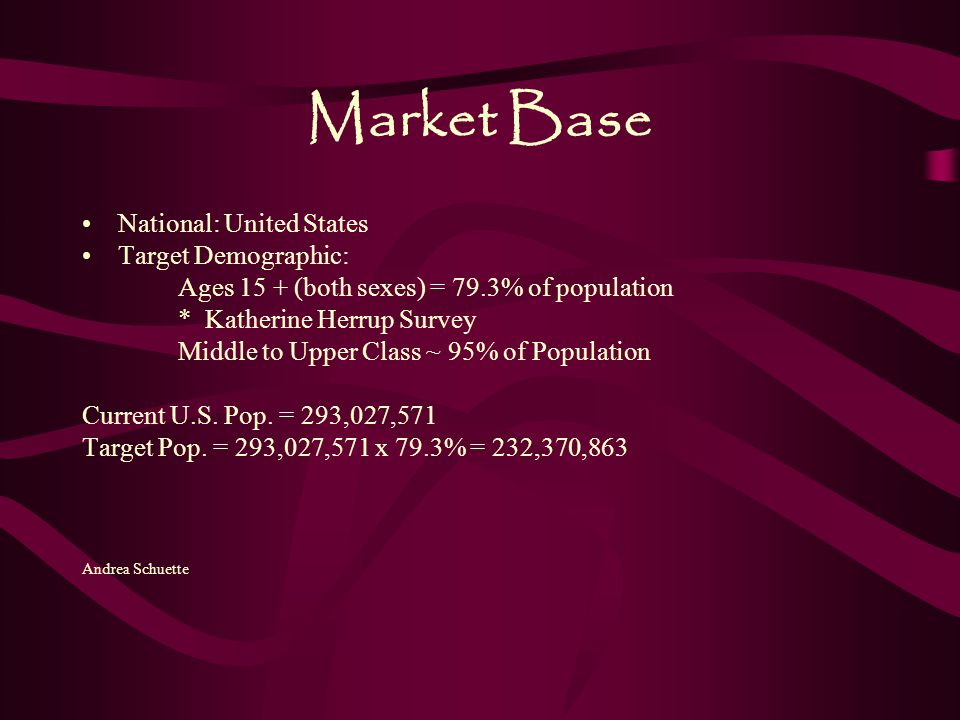 Market Base National: United States Target Demographic: Ages 15 + (both sexes) = 79.3% of population * Katherine Herrup Survey Middle to Upper Class ~ 95% of Population Current U.S.