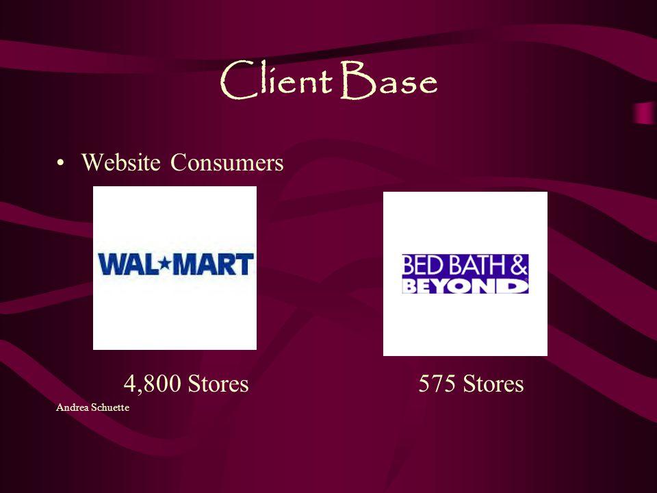 Client Base Website Consumers 4,800 Stores Andrea Schuette 575 Stores