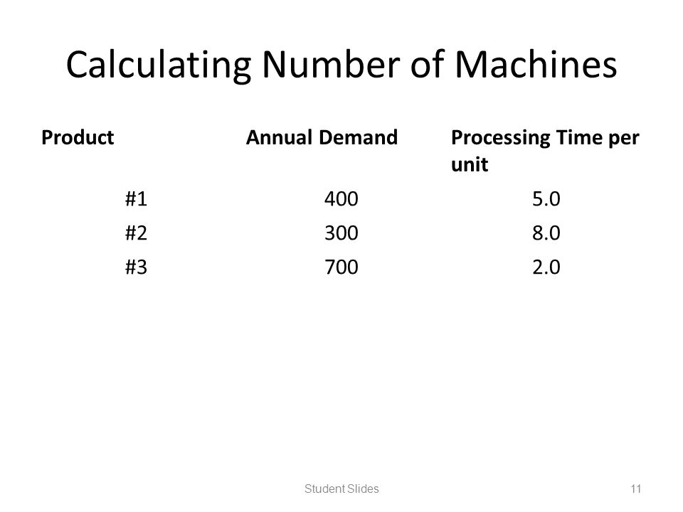 Calculating Number of Machines ProductAnnual DemandProcessing Time per unit #14005.0 #23008.0 #37002.0 Student Slides11