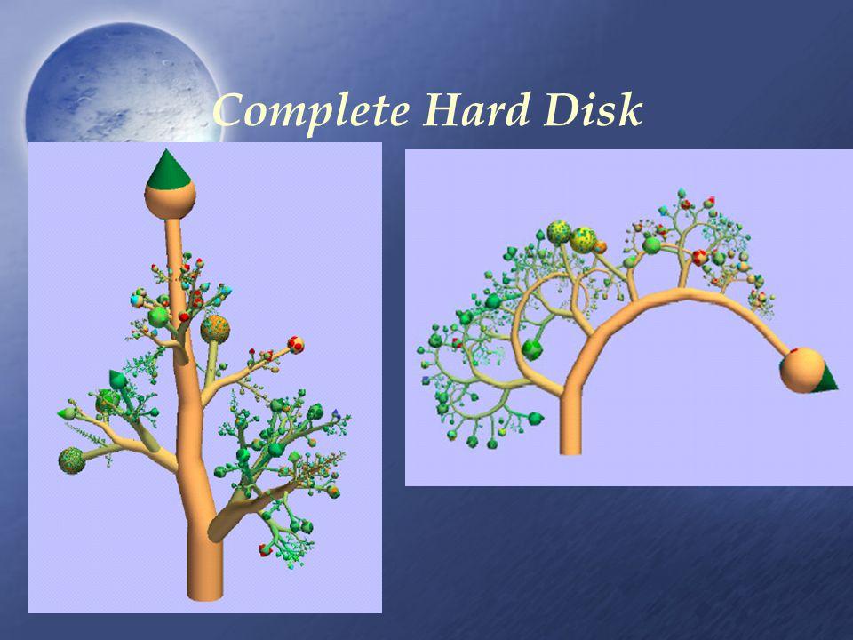 Complete Hard Disk