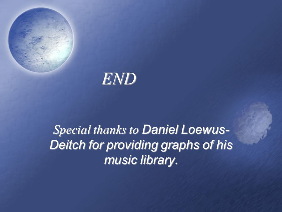 Special thanks to Daniel Loewus- Deitch for providing graphs of his music library. END